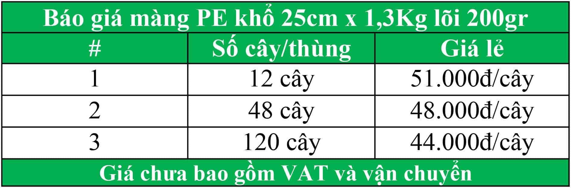 Màng PE khổ 25cm nặng 1.3kg
